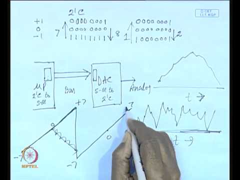 Mod-01 Lec-31 Minimizing Switched Capacitance - V