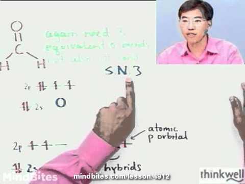 Chemistry: Pi Bonds