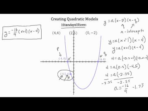 Creating Quadratic Models