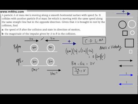 (8) M1 Conservation of Linear Momentum (Impulse/change of direction) - AS Edexcel Mechanics 1