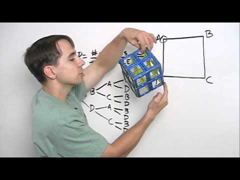 Art of Problem Solving: Probability - Think About It Part 3