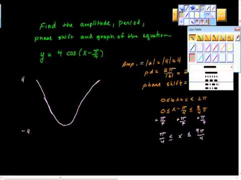 Graphing a Cosine Function