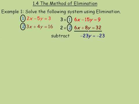 The Method of Elimination