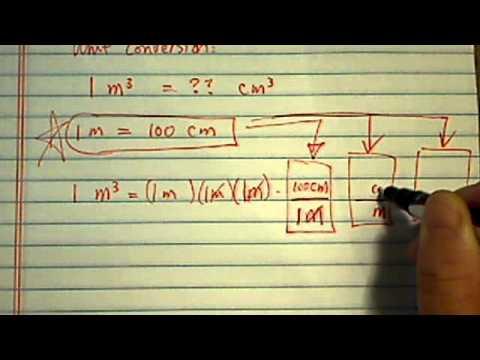 unit conversion: 1m (cubed) = ?? cm (cubed)