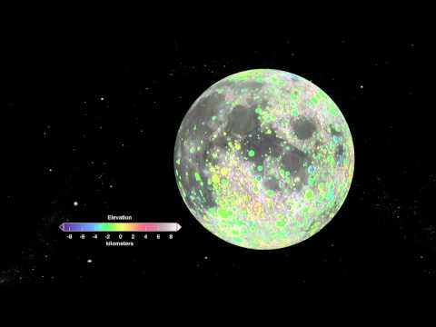 Counting Craters on the Moon