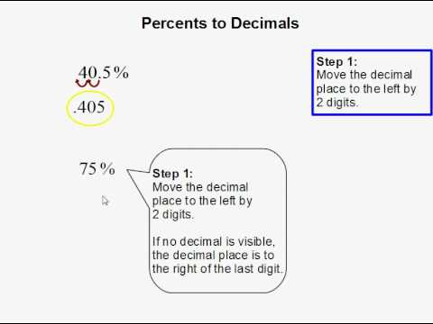 Convert Percents to Decimals