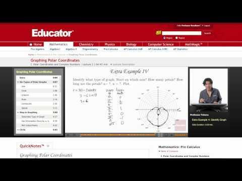 Pre-Calculus: Graphing Polar Coordinates