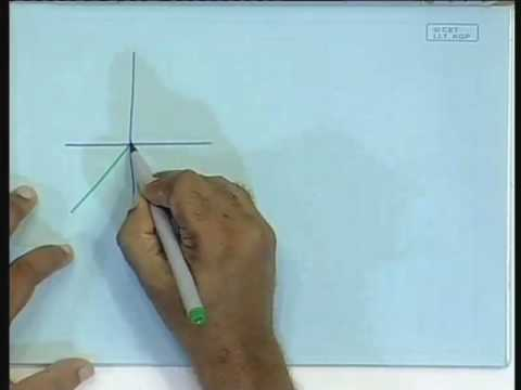 Lecture - 34 Bifurcations in Piecewise Linear 2D Maps