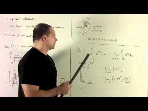 Improper Integrals 2 - Vertical Asymptote in Interval