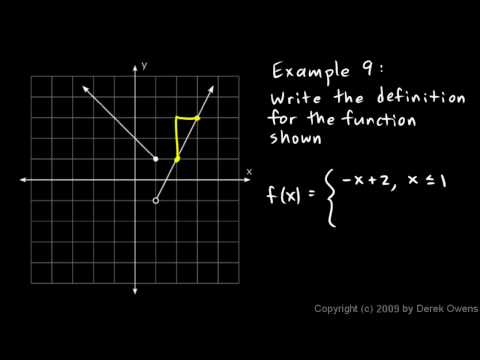 Algebra 2   2.7d - Piecewise Function Examples