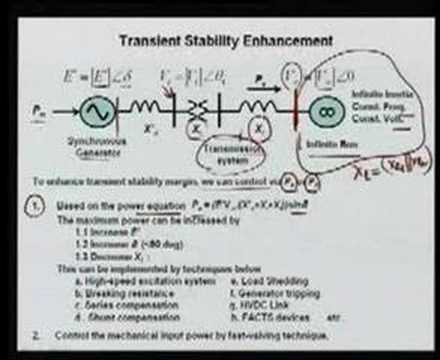 Module 2 Lecture 8 Power System Operations and Control