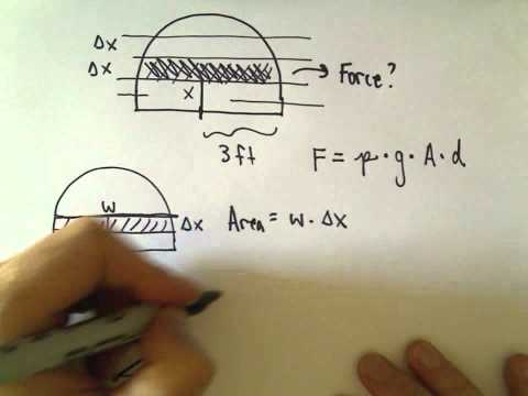 Hydrostatic Force - Complete Example #2, Part 1 of 2