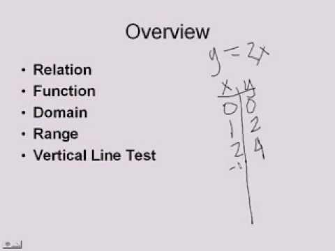 Trig 1.0 Functions Rev