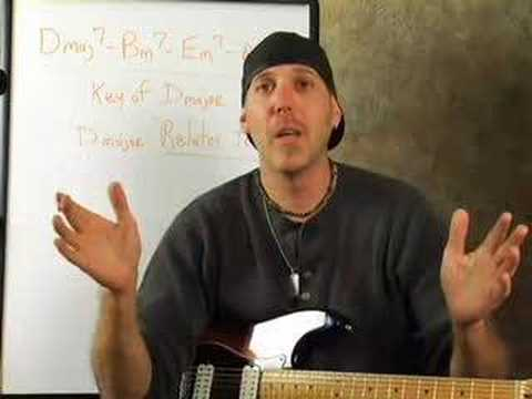 play electric guitar - lead guitar lesson scales modes