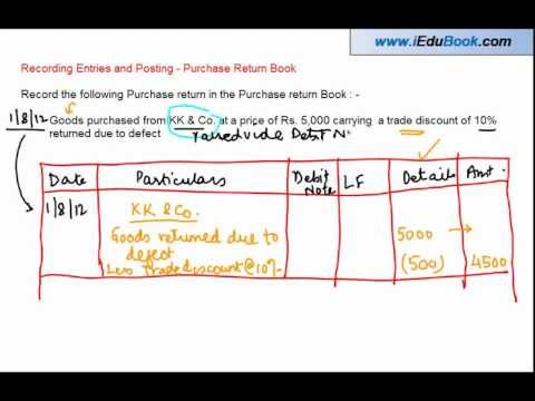 Recording Entries and Posting - Purchase Return Book