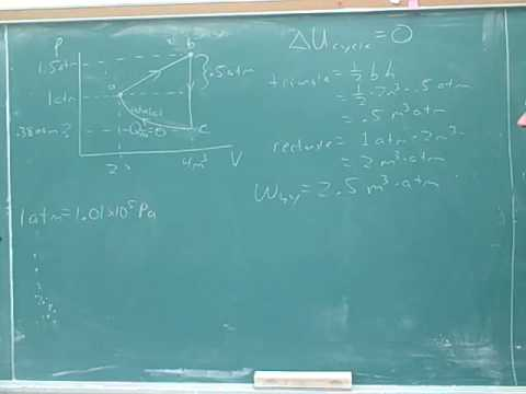 Physics: Thermodynamic processes (9)