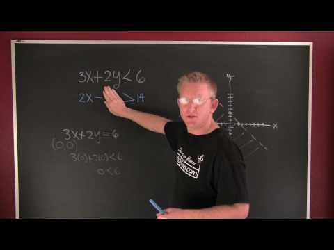 systems of inequalities.mov