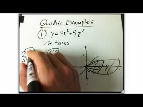 quadric examples