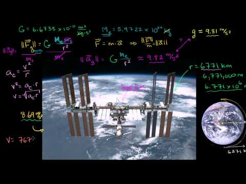Space Station Speed in Orbit