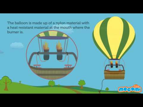 What is a hot air balloon?