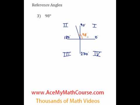 Reference Angles - Question #3