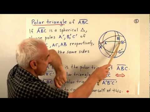 UHG37: Perpendicularity, polarity and duality on a sphere
