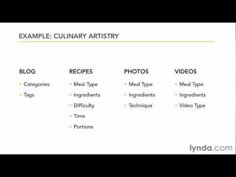 WordPress overview: Understanding categories and tags   lynda.com