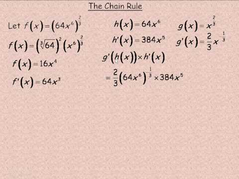 The Chain Rule Part 1.avi