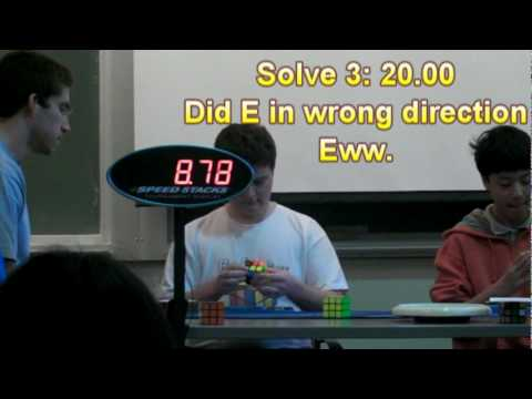 Rubik's Cube 3x3x3 Official Average of 5: 19.34: Round 1 Berkeley Spring 2010