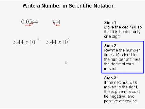 Write a number in scientific notation