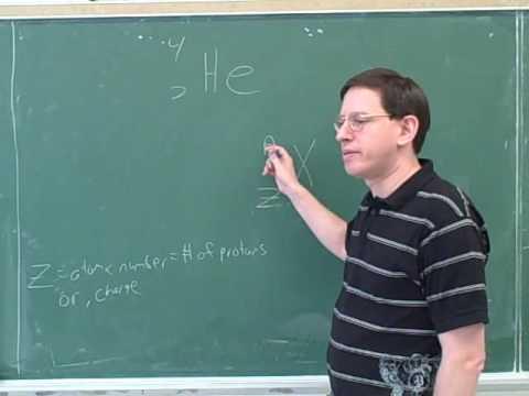 Nuclear physics (2)