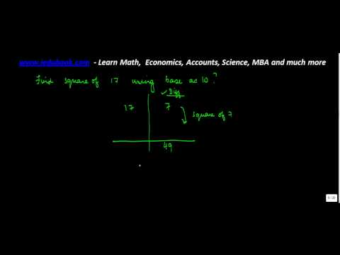 Vedic Maths   Square of a number with Base 10   Problem 1