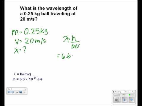 Quantum Physics Presentation #23
