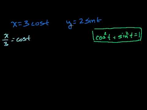 Parametric Equations 3