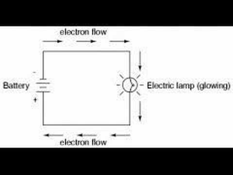 Resistance in Circuits, Part 1 of 2