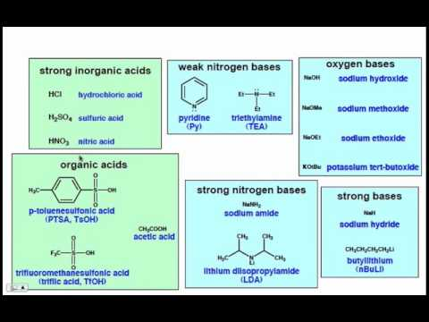 Typical Acids & Bases Used in Organic Chemistry