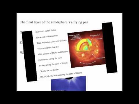 Parts of the Sun Song