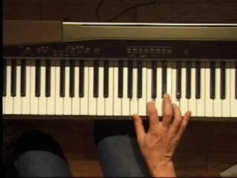 Piano Lesson - F Major Triad Inversions (Right Hand)