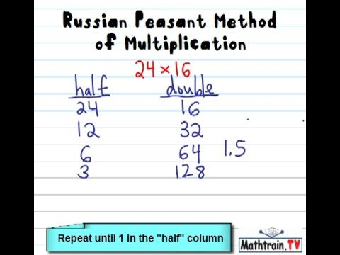 Russian Peasant Method of Multiplication