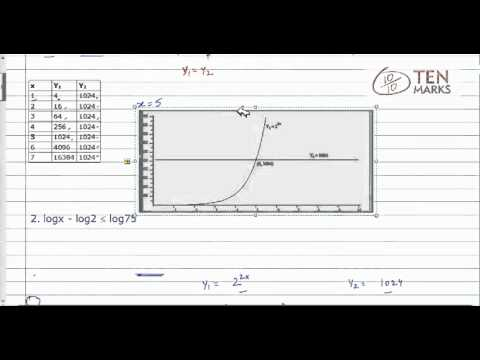 Use Tables and Graphs to Solve Exponential and Logarithmic Equations and Inequalities
