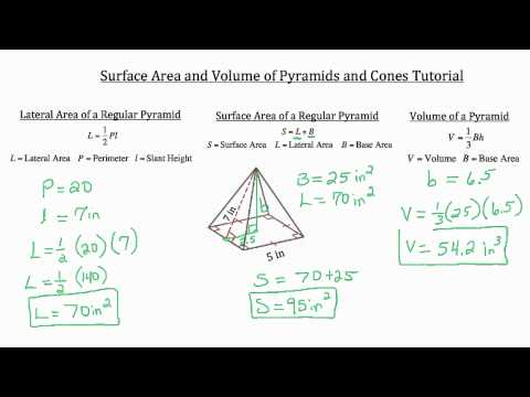 Surface Area and Volume of Three-Dimensional Objects