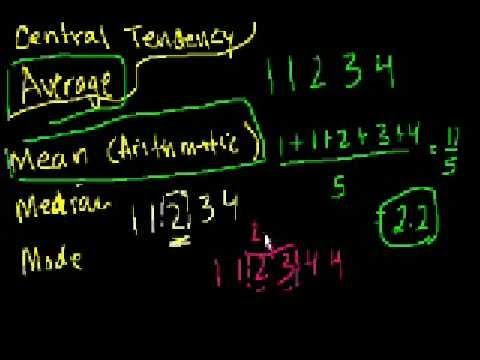 Statistics: The Average