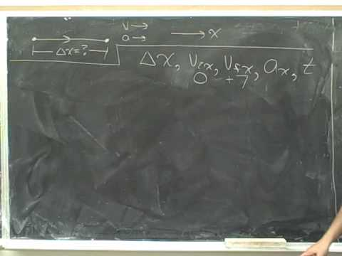 Physics: one-dimensional kinematics (19)