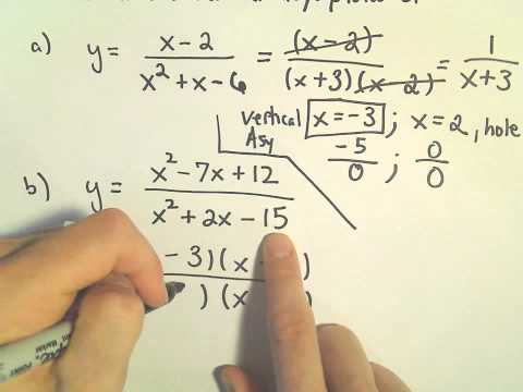 Vertical Asymptotes of Rational Functions: Quick Way to Find Them, Another Example 2