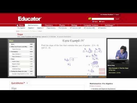 Pre Algebra: Slope