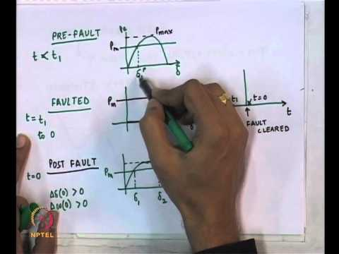 Mod-01 Lec-04 Analysis of Dynamical Systems (Contd.)
