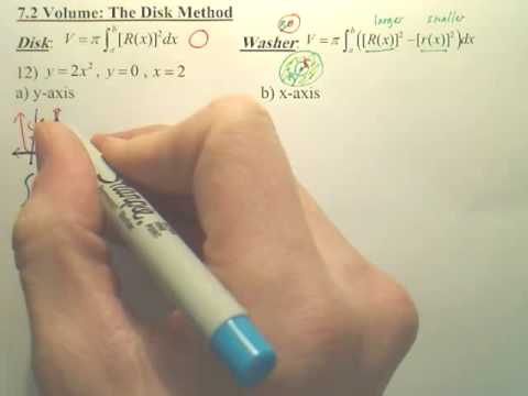 7.2a1 Volume Disk Method - Calculus