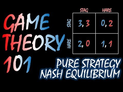 Game Theory 101: Pure Strategy Nash Equilibrium and the Stag Hunt