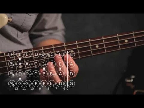 Bass Chords: How to Play a G Minor Triad