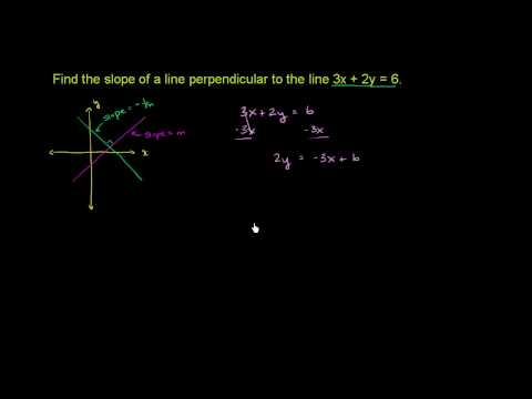 Slope of Perpendicular Line